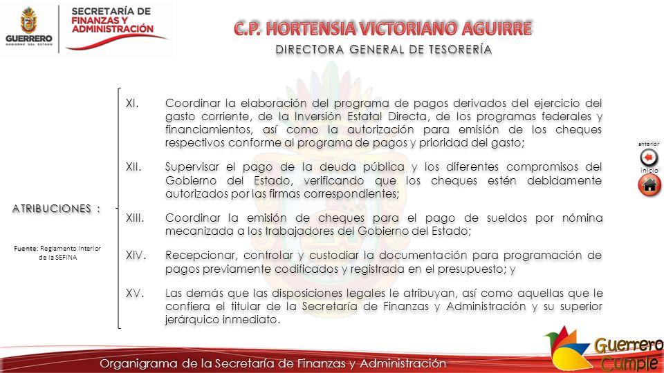 DIRECTORA GENERAL DE TESORERÍA ATRIBUCIONES : XI.Coordinar la elaboración del programa de pagos derivados del ejercicio del gasto corriente, de la Inv