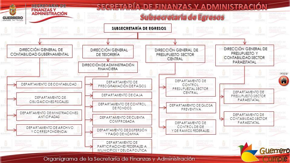 SUBSECRETARIA DE ADMINISTRACIÓN SUBSECRETARIA DE ADMINISTRACIÓN SUBSECRETARIA DE ADMINISTRACIÓN SUBSECRETARIA DE ADMINISTRACIÓN DIRECCIÓN GENERAL DE ADQUISICIONES Y SERVICIOS GENERALES DIRECCIÓN GENERAL DE ADQUISICIONES Y SERVICIOS GENERALES DIRECCIÓN GENERAL DE ADQUISICIONES Y SERVICIOS GENERALES DIRECCIÓN GENERAL DE ADQUISICIONES Y SERVICIOS GENERALES DIRECCIÓN GENERAL DE ADMINISTRACIÓN DIRECCIÓN GENERAL DE ADMINISTRACIÓN Y DESARROLLO DE PERSONAL Y DESARROLLO DE PERSONAL DIRECCIÓN GENERAL DE ADMINISTRACIÓN DIRECCIÓN GENERAL DE ADMINISTRACIÓN Y DESARROLLO DE PERSONAL Y DESARROLLO DE PERSONAL DIRECCIÓN GENERAL DE CONTROL PATRIMONIAL DIRECCIÓN GENERAL DE CONTROL PATRIMONIAL DIRECCIÓN GENERAL DE CONTROL PATRIMONIAL DIRECCIÓN GENERAL DE CONTROL PATRIMONIAL Organigrama de la Secretaría de Finanzas y Administración DIRECCIÓN GENERAL DE TECNOLOGÍA DE LA INFORMACIÓN Y COMUNICACIONES DIRECCIÓN GENERAL DE TECNOLOGÍA DE LA INFORMACIÓN Y COMUNICACIONES DIRECCIÓN GENERAL DE TECNOLOGÍA DE LA INFORMACIÓN Y COMUNICACIONES DIRECCIÓN GENERAL DE TECNOLOGÍA DE LA INFORMACIÓN Y COMUNICACIONES DIRECCIÓN DE CONTROL DEL EJERCICIO PRESUPUESTAL DIRECCIÓN DE CONTROL DEL EJERCICIO PRESUPUESTAL DIRECCIÓN DE CONTROL DEL EJERCICIO PRESUPUESTAL DIRECCIÓN DE CONTROL DEL EJERCICIO PRESUPUESTAL inicio
