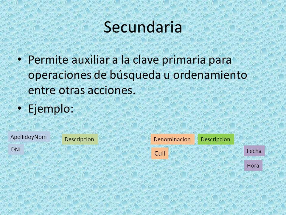 Secundaria Permite auxiliar a la clave primaria para operaciones de búsqueda u ordenamiento entre otras acciones. Ejemplo: ApellidoyNom Denominacion C