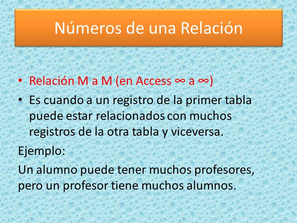 Números de una Relación Relación M a M (en Access a ) Es cuando a un registro de la primer tabla puede estar relacionados con muchos registros de la o