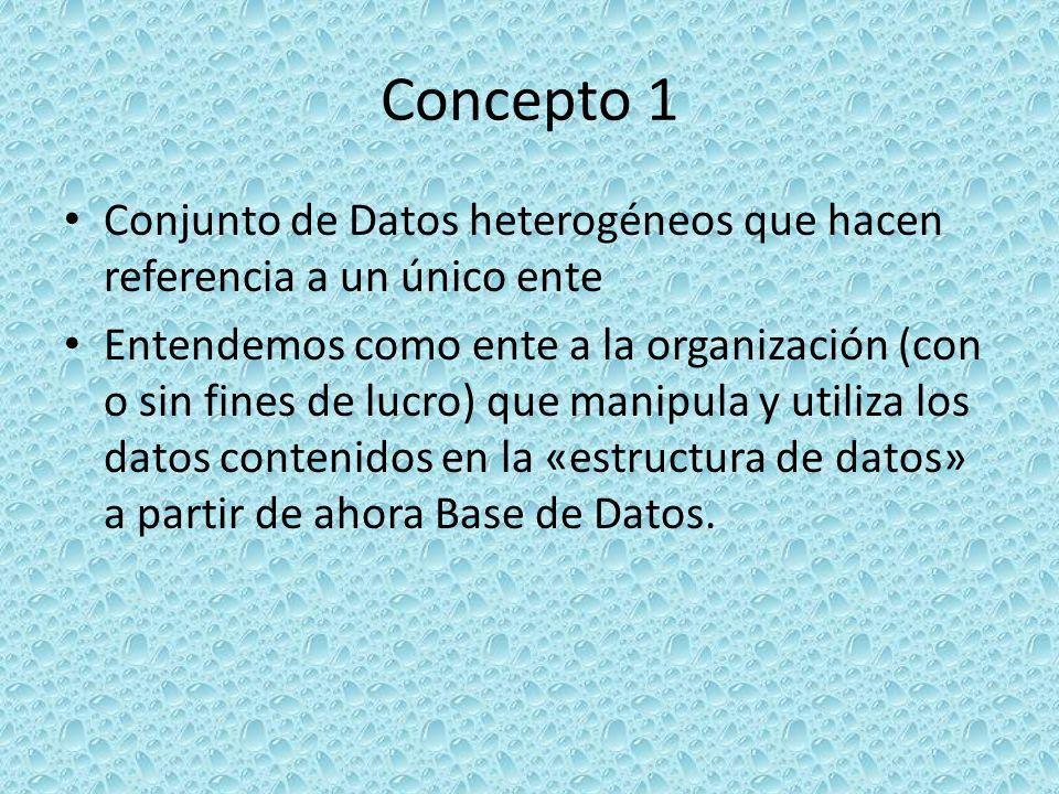 Concepto 1 Conjunto de Datos heterogéneos que hacen referencia a un único ente Entendemos como ente a la organización (con o sin fines de lucro) que m