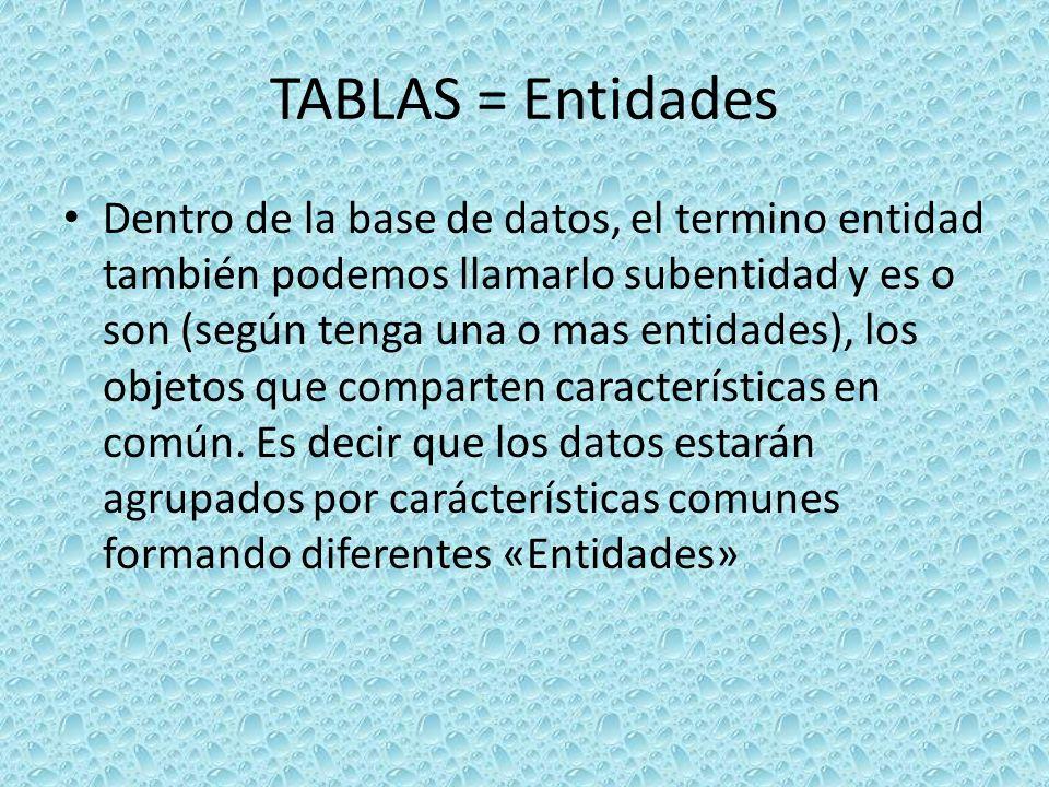 TABLAS = Entidades Dentro de la base de datos, el termino entidad también podemos llamarlo subentidad y es o son (según tenga una o mas entidades), lo
