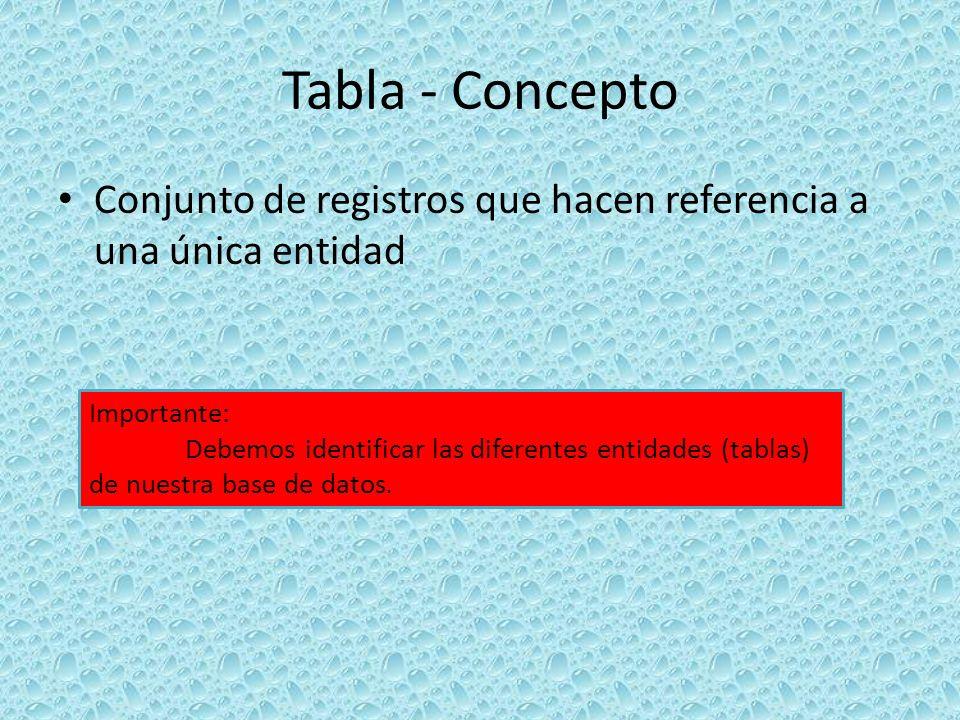 Tabla - Concepto Conjunto de registros que hacen referencia a una única entidad Importante: Debemos identificar las diferentes entidades (tablas) de n