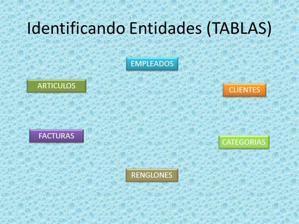 Identificando Entidades (TABLAS) ARTICULOS EMPLEADOS CLIENTES FACTURAS RENGLONES CATEGORIAS