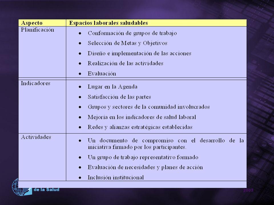 2003 Organización Panamericana de la Salud