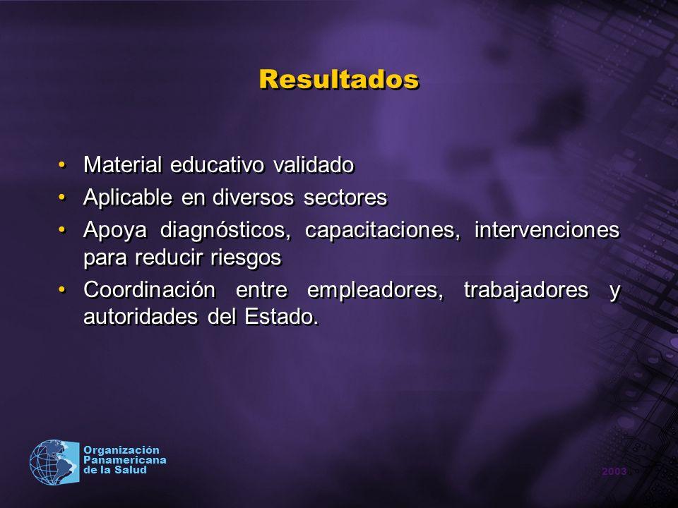 2003 Organización Panamericana de la Salud Resultados Material educativo validado Aplicable en diversos sectores Apoya diagnósticos, capacitaciones, i