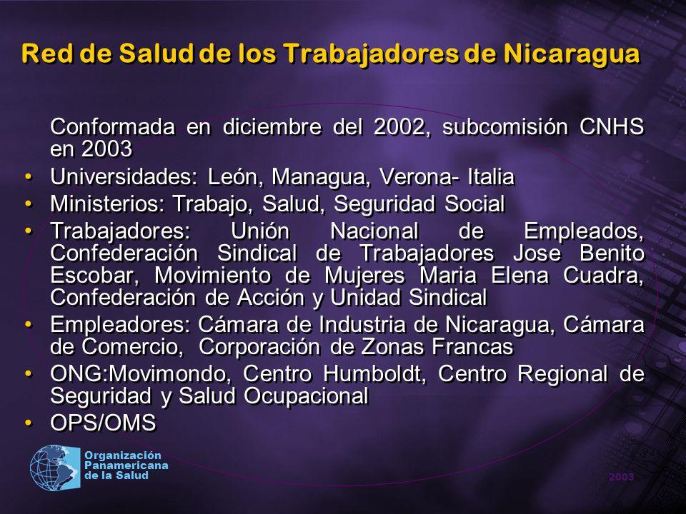2003 Organización Panamericana de la Salud Red de Salud de los Trabajadores de Nicaragua Conformada en diciembre del 2002, subcomisión CNHS en 2003 Un