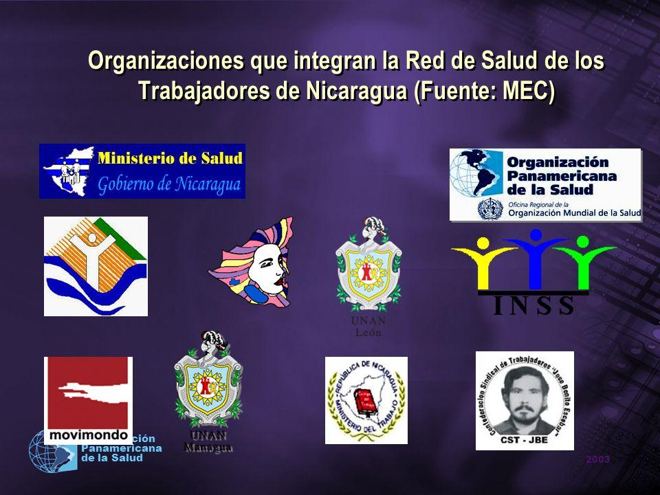 2003 Organización Panamericana de la Salud Organizaciones que integran la Red de Salud de los Trabajadores de Nicaragua (Fuente: MEC)