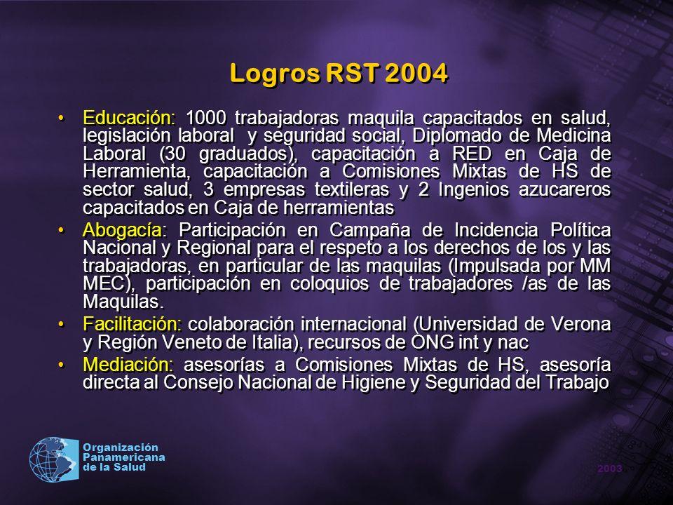 2003 Organización Panamericana de la Salud Logros RST 2004 Educación: 1000 trabajadoras maquila capacitados en salud, legislación laboral y seguridad
