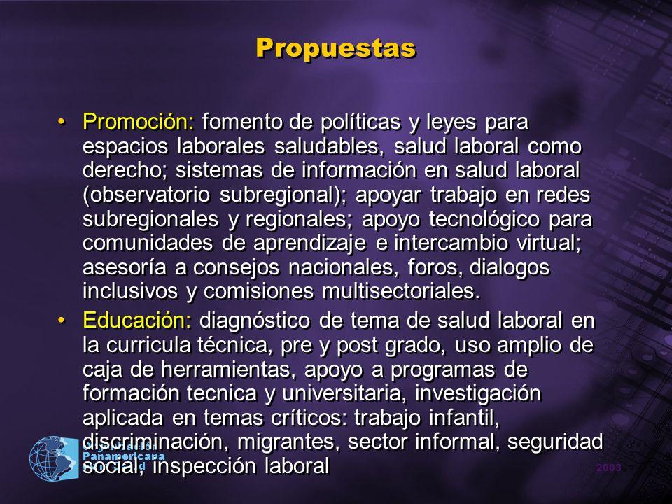 2003 Organización Panamericana de la Salud Propuestas Promoción: fomento de políticas y leyes para espacios laborales saludables, salud laboral como d