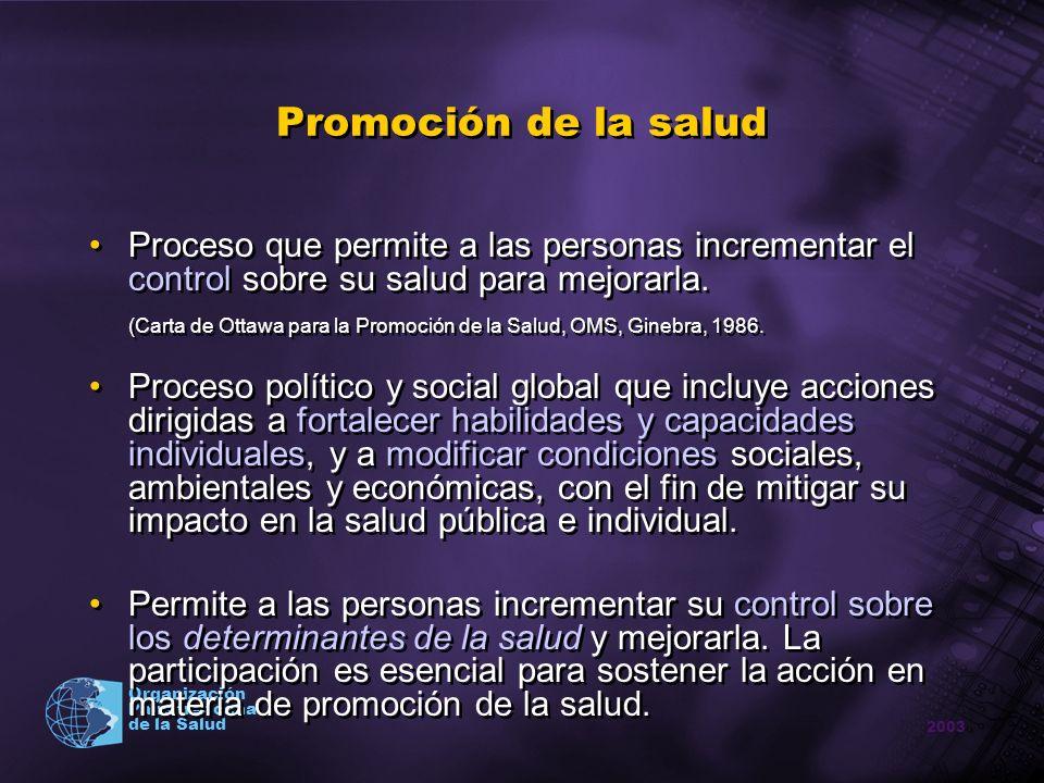 2003 Organización Panamericana de la Salud Promoción de la salud Proceso que permite a las personas incrementar el control sobre su salud para mejorar