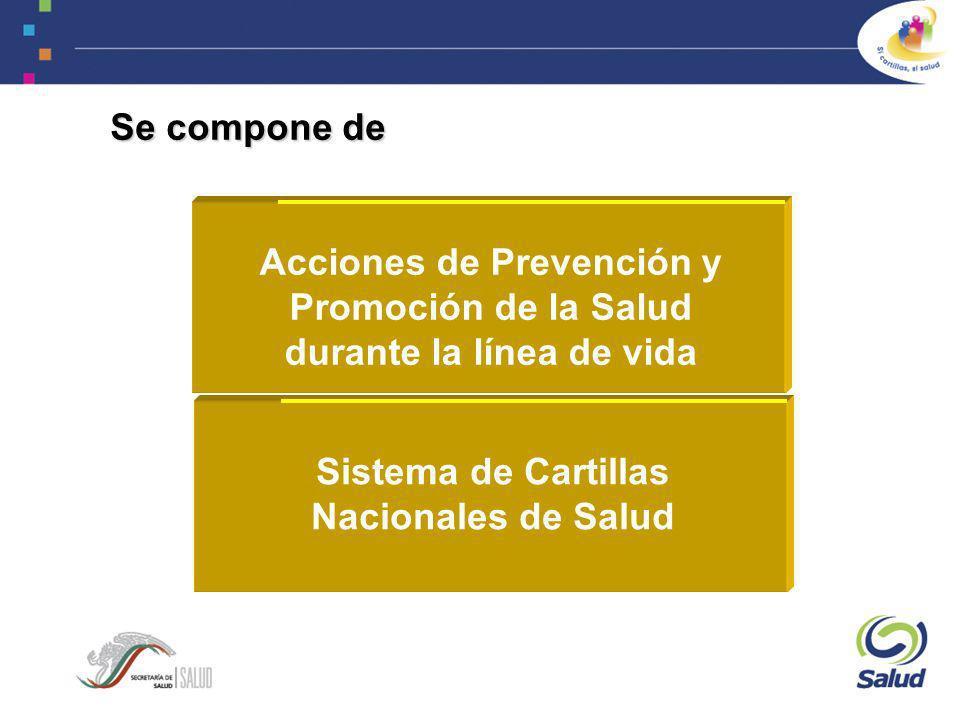 Se compone de Acciones de Prevención y Promoción de la Salud durante la línea de vida Sistema de Cartillas Nacionales de Salud