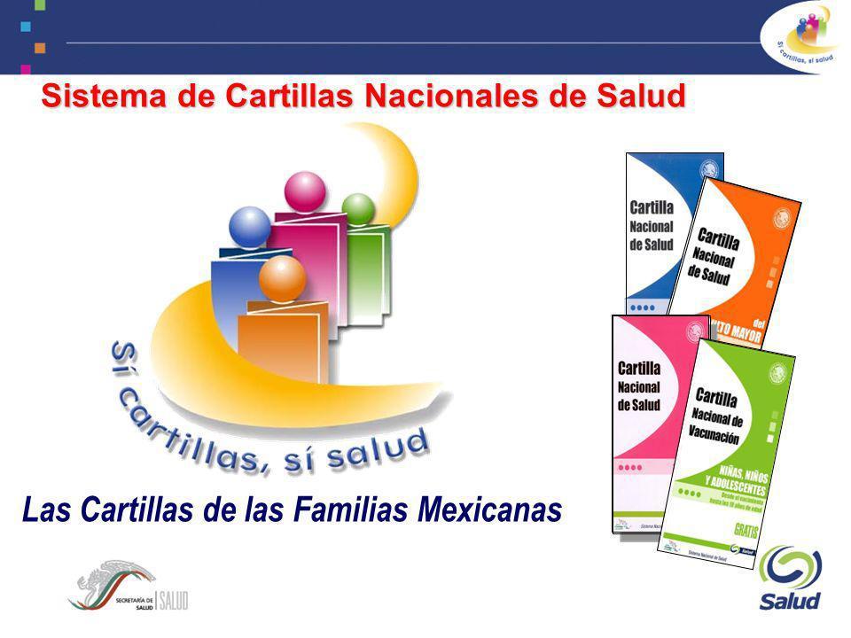 Sistema de Cartillas Nacionales de Salud Las Cartillas de las Familias Mexicanas