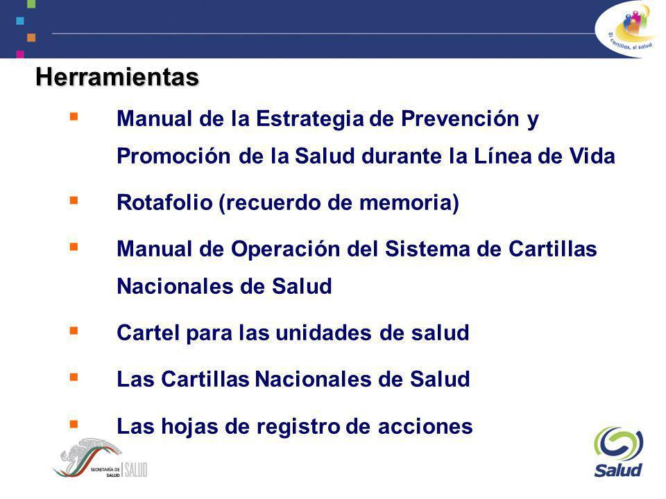 Herramientas Manual de la Estrategia de Prevención y Promoción de la Salud durante la Línea de Vida Rotafolio (recuerdo de memoria) Manual de Operació