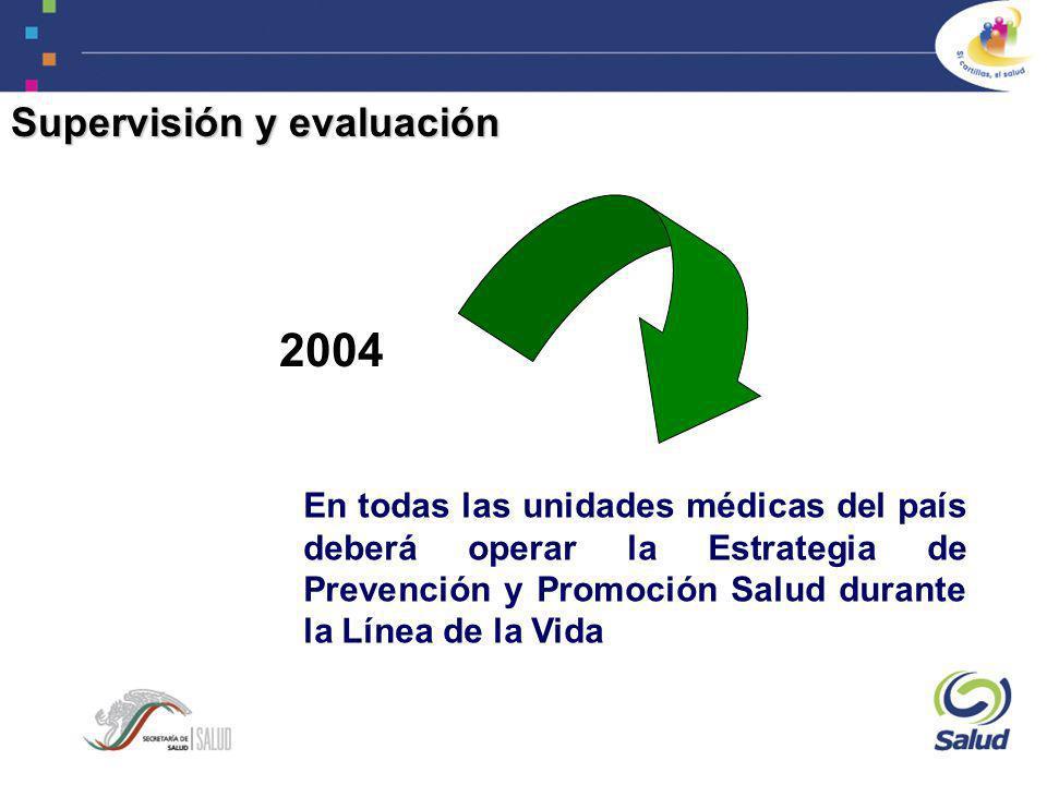 Supervisión y evaluación 2004 En todas las unidades médicas del país deberá operar la Estrategia de Prevención y Promoción Salud durante la Línea de l