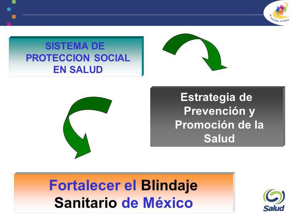 SISTEMA DE PROTECCION SOCIAL EN SALUD Fortalecer el Blindaje Sanitario de México Estrategia de Prevención y Promoción de la Salud