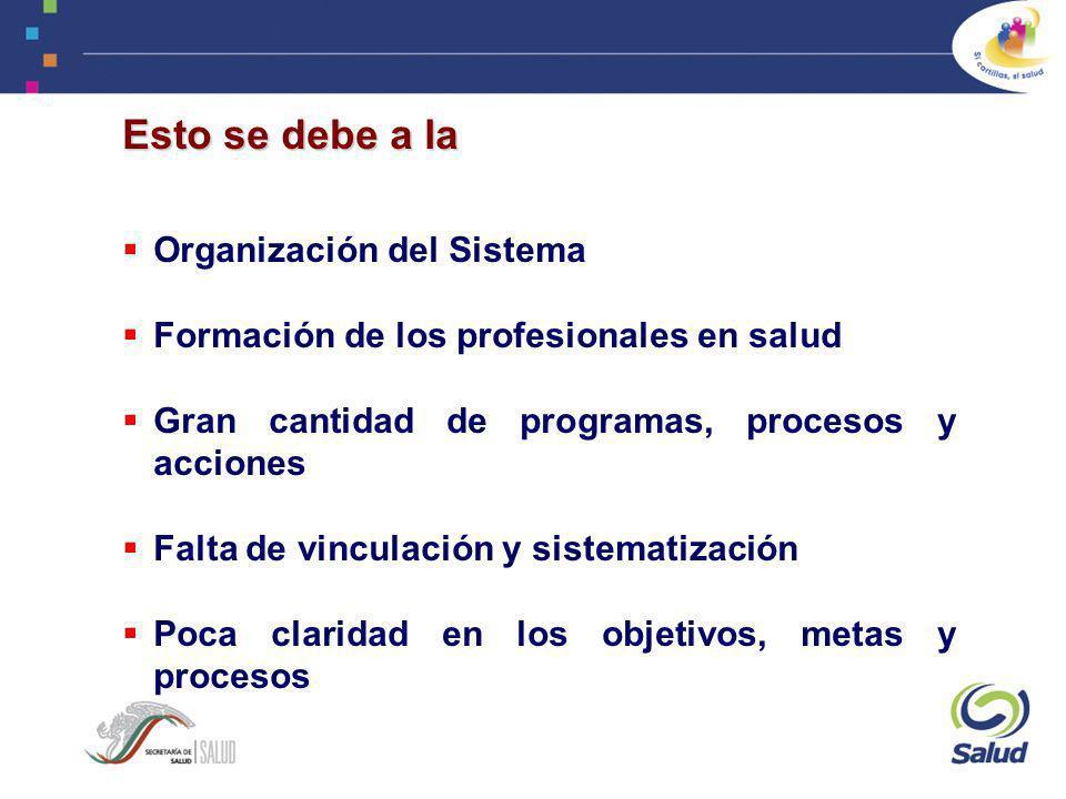 Esto se debe a la Organización del Sistema Formación de los profesionales en salud Gran cantidad de programas, procesos y acciones Falta de vinculació