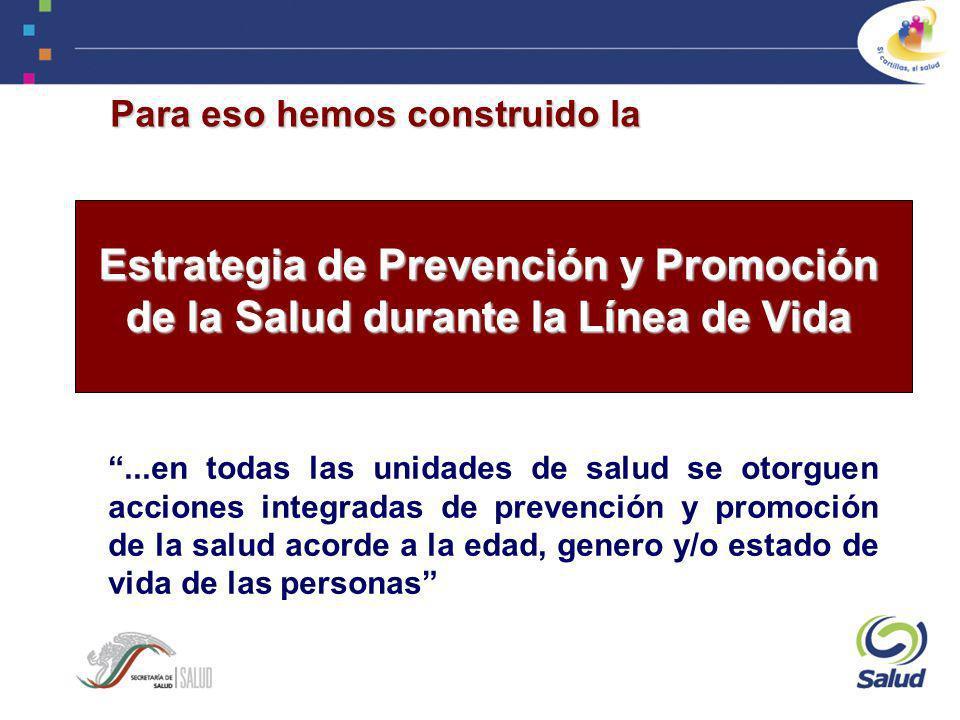 Estrategia de Prevención y Promoción de la Salud durante la Línea de Vida...en todas las unidades de salud se otorguen acciones integradas de prevenci