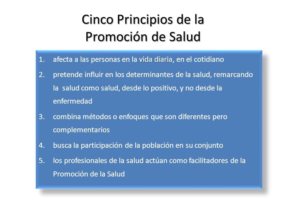 Cinco Principios de la Promoción de Salud vida diaria 1.afecta a las personas en la vida diaria, en el cotidiano 2.pretende influir en los determinant