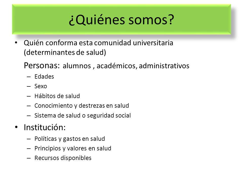 ¿Quiénes somos? Quién conforma esta comunidad universitaria (determinantes de salud) Personas: alumnos, académicos, administrativos – Edades – Sexo –