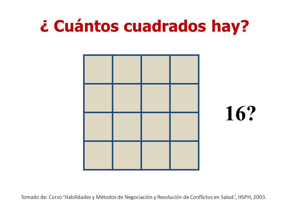 ¿ Cuántos cuadrados hay? 16? Tomado de: Curso Habilidades y Métodos de Negociación y Resolución de Conflictos en Salud., HSPH, 2003.