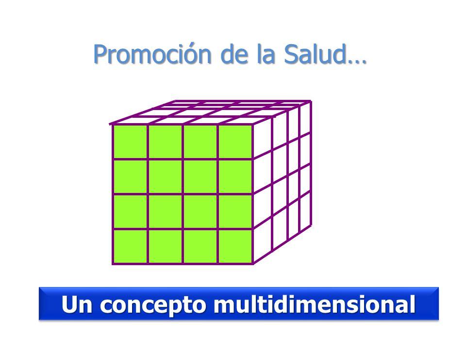 Un concepto multidimensional Promoción de la Salud…