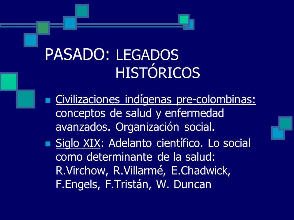 SIGLO XX: Medicina Preventiva y Salud Pública Escuelas de Salud Pública: auge de epidemiología.