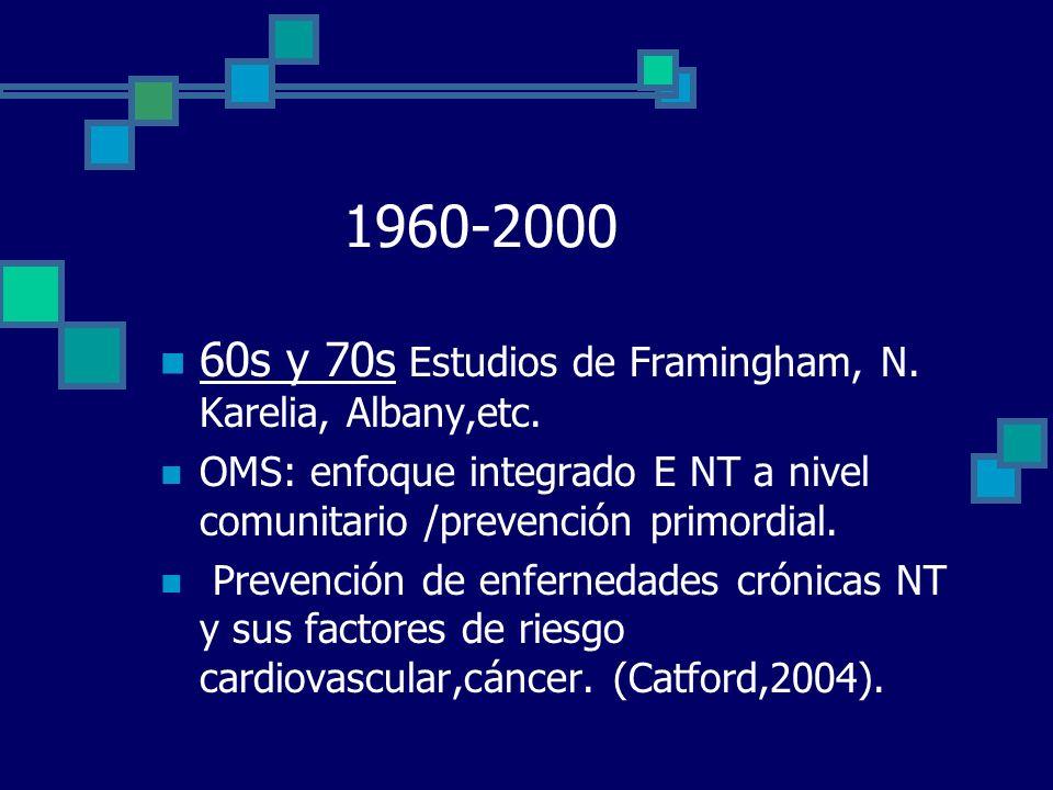 Situación actual Aspectos positivos Enfoque ecológico de la salud.