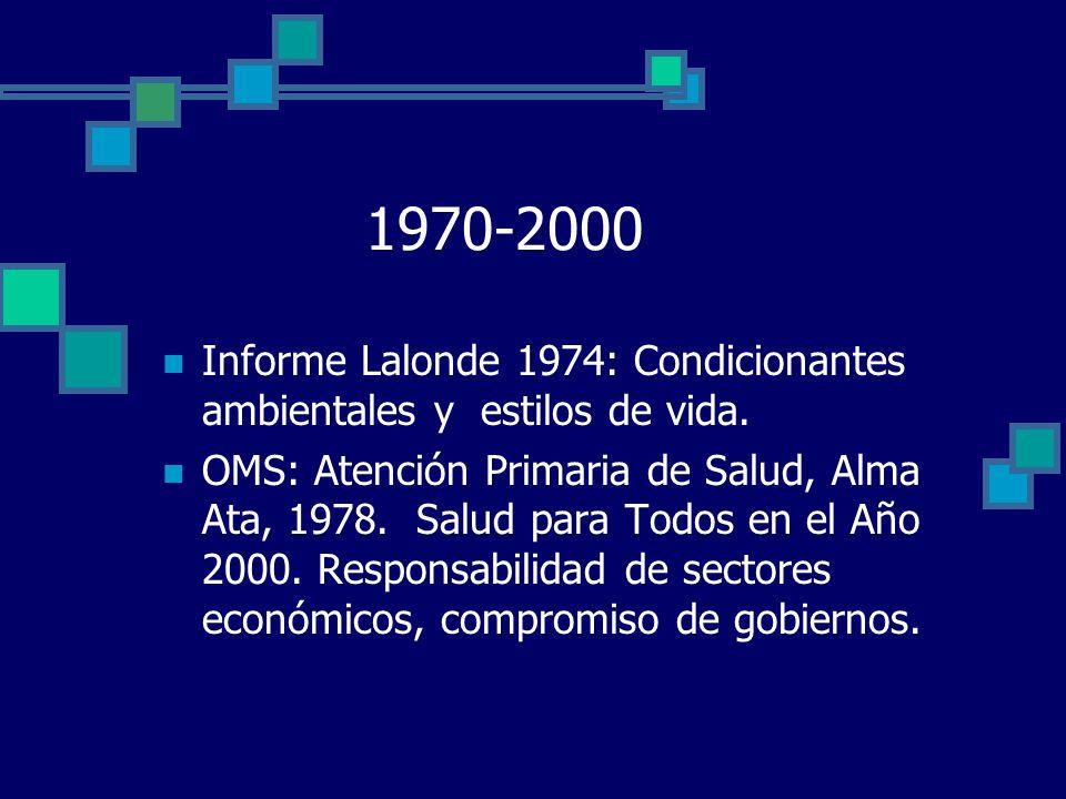 1980-2000 1980s: CARTA DE OTTAWA: Documento doctrinario, político y operacional.- Pre-requisitos de la salud.