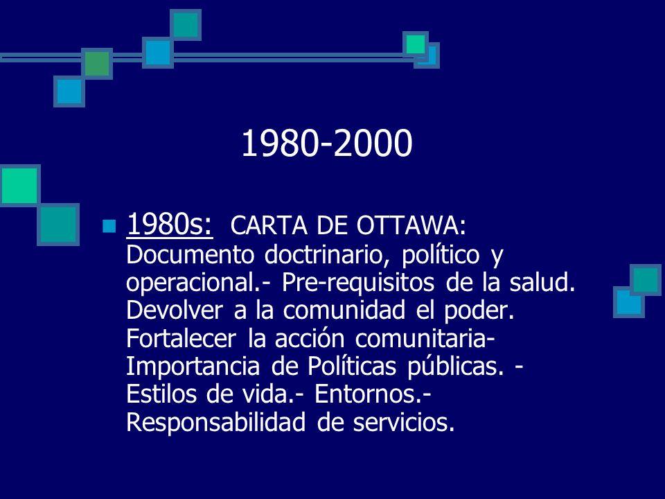 1980-2000 Ciudades Sanas de Europa: Desarrollo operacional de la teoría de Promoción de la Salud con enfoque político-social.