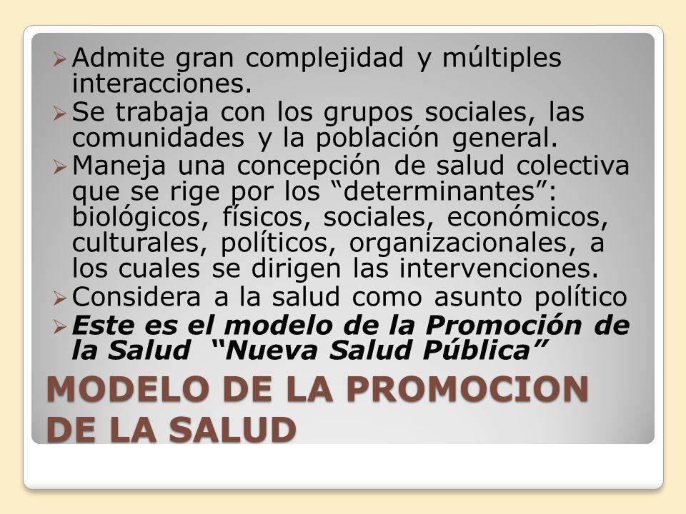 MODELO DE LA PROMOCION DE LA SALUD Admite gran complejidad y múltiples interacciones. Se trabaja con los grupos sociales, las comunidades y la poblaci