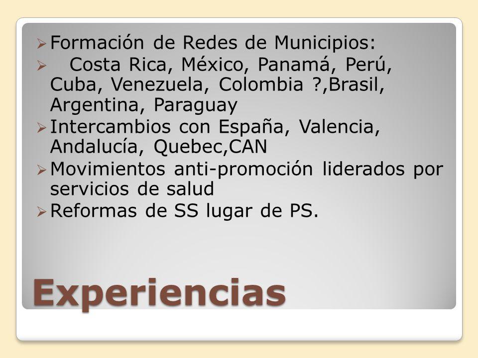 Experiencias Formación de Redes de Municipios: Costa Rica, México, Panamá, Perú, Cuba, Venezuela, Colombia ?,Brasil, Argentina, Paraguay Intercambios