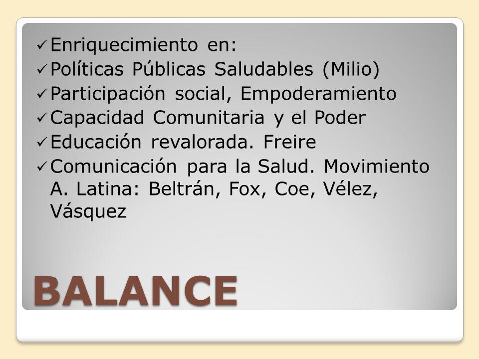 BALANCE Enriquecimiento en: Políticas Públicas Saludables (Milio) Participación social, Empoderamiento Capacidad Comunitaria y el Poder Educación reva