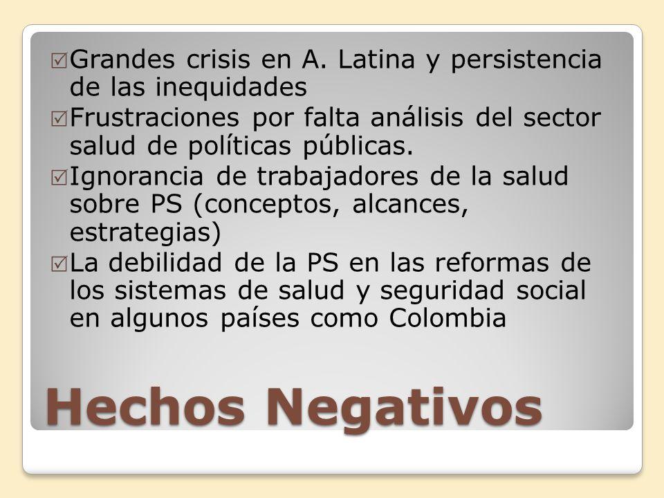 Hechos Negativos Grandes crisis en A. Latina y persistencia de las inequidades Frustraciones por falta análisis del sector salud de políticas públicas