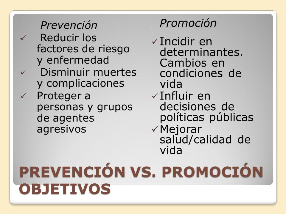 PREVENCIÓN VS. PROMOCIÓN OBJETIVOS Prevención Reducir los factores de riesgo y enfermedad Disminuir muertes y complicaciones Proteger a personas y gru