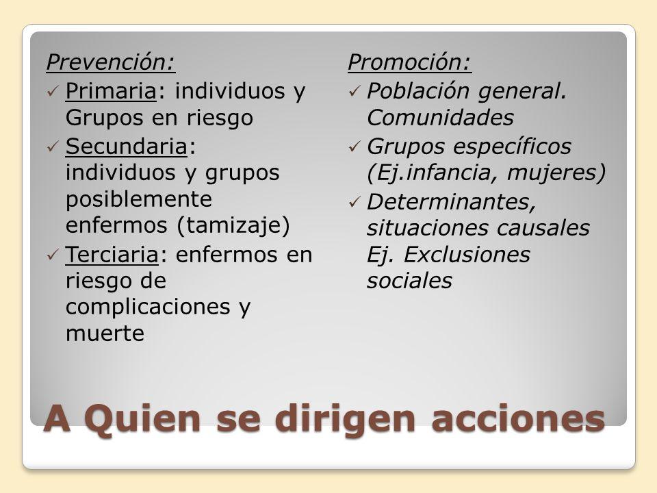 A Quien se dirigen acciones Prevención: Primaria: individuos y Grupos en riesgo Secundaria: individuos y grupos posiblemente enfermos (tamizaje) Terci