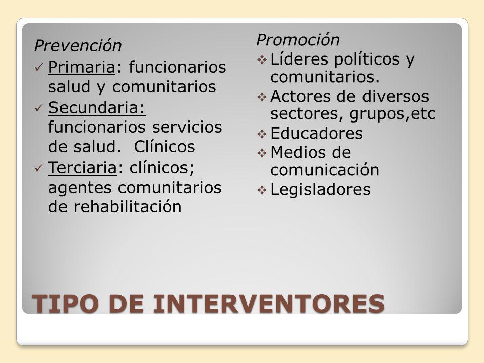 TIPO DE INTERVENTORES Prevención Primaria: funcionarios salud y comunitarios Secundaria: funcionarios servicios de salud. Clínicos Terciaria: clínicos