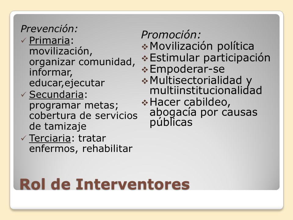 Rol de Interventores Prevención: Primaria: movilización, organizar comunidad, informar, educar,ejecutar Secundaria: programar metas; cobertura de serv