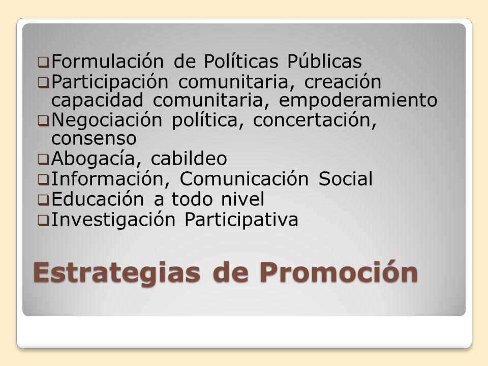 Estrategias de Promoción Formulación de Políticas Públicas Participación comunitaria, creación capacidad comunitaria, empoderamiento Negociación polít