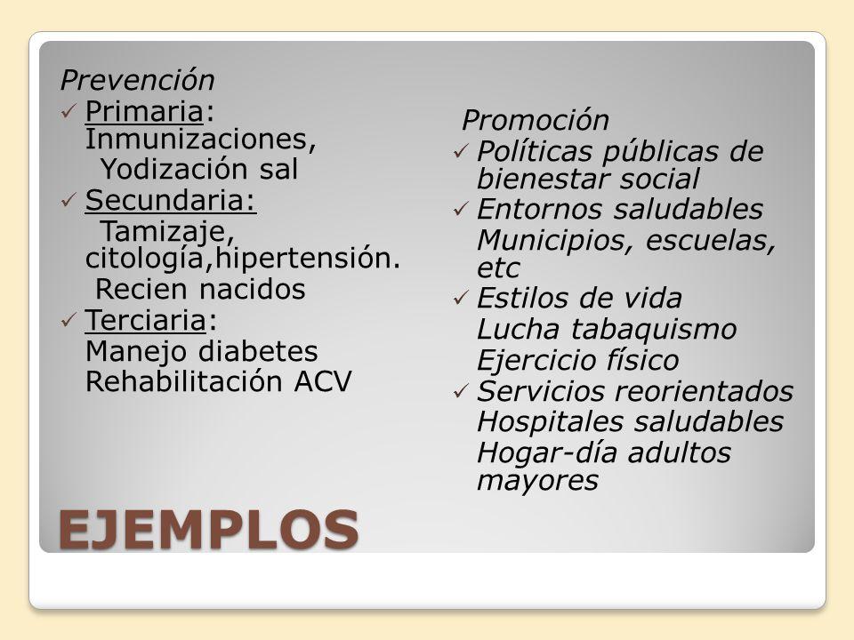 EJEMPLOS Prevención Primaria: Inmunizaciones, Yodización sal Secundaria: Tamizaje, citología,hipertensión. Recien nacidos Terciaria: Manejo diabetes R