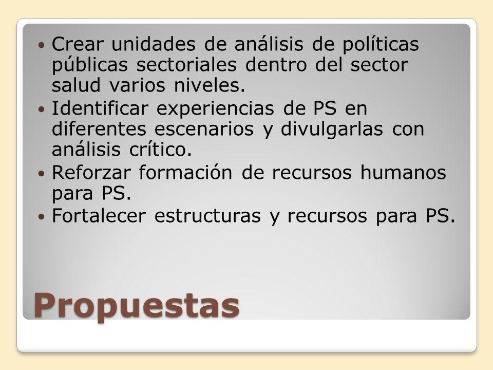 Propuestas Crear unidades de análisis de políticas públicas sectoriales dentro del sector salud varios niveles. Identificar experiencias de PS en dife
