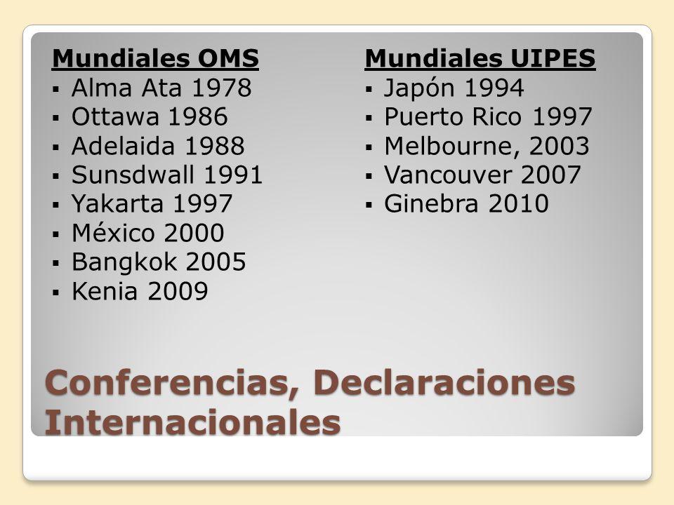 Conferencias, Declaraciones Internacionales Mundiales OMS Alma Ata 1978 Ottawa 1986 Adelaida 1988 Sunsdwall 1991 Yakarta 1997 México 2000 Bangkok 2005
