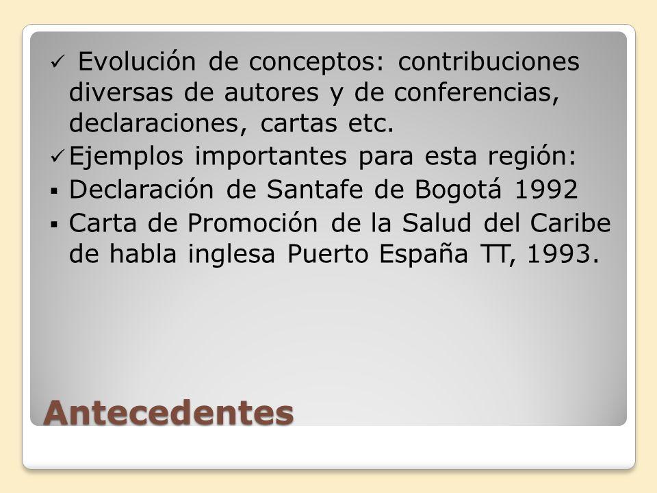Antecedentes Evolución de conceptos: contribuciones diversas de autores y de conferencias, declaraciones, cartas etc. Ejemplos importantes para esta r