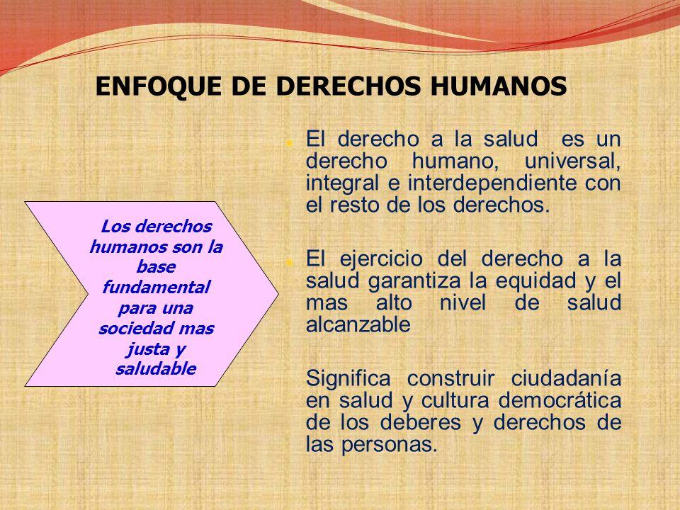 ENFOQUES TRANSVERSALES DE PROMOCIÓN DE LA SALUD Equidad y derechos en Salud Equidad de Género Interculturalidad