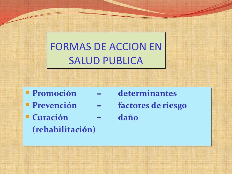 Estrategia destinada a mantener o preservar la salud Enfoque positivo, proactivo Actúa sobre los determinantes de la salud.. Es integral (físico, soci