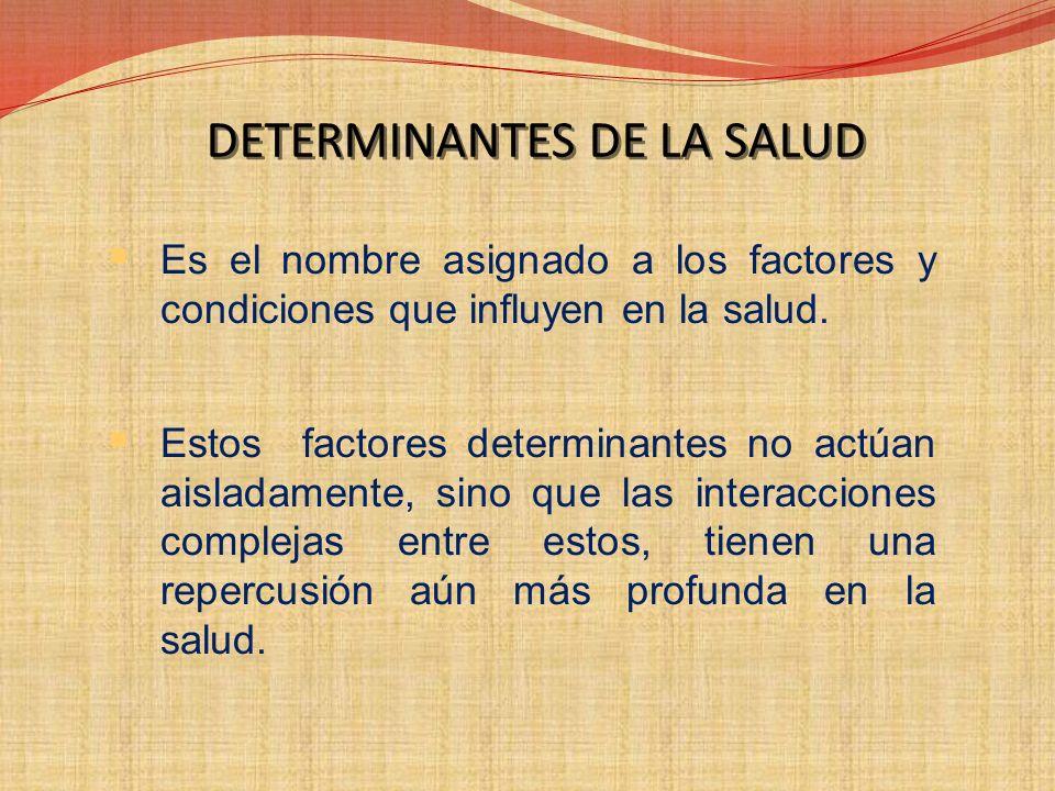 FORMAS DE ACCION EN SALUD PUBLICA Promoción = determinantes Prevención = factores de riesgo Curación = daño (rehabilitación) Promoción = determinantes