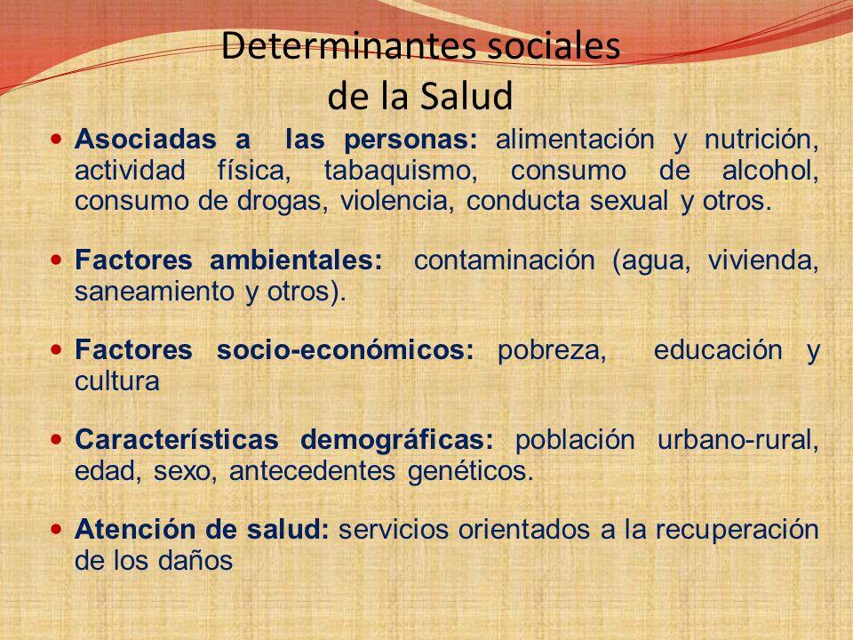 DETERMINANTES DE LA SALUD Es el nombre asignado a los factores y condiciones que influyen en la salud. Estos factores determinantes no actúan aisladam