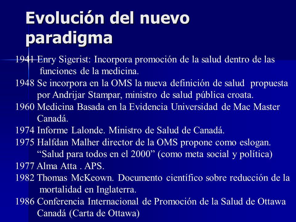 Evolución del nuevo paradigma 1941 Enry Sigerist: Incorpora promoción de la salud dentro de las funciones de la medicina. 1948 Se incorpora en la OMS