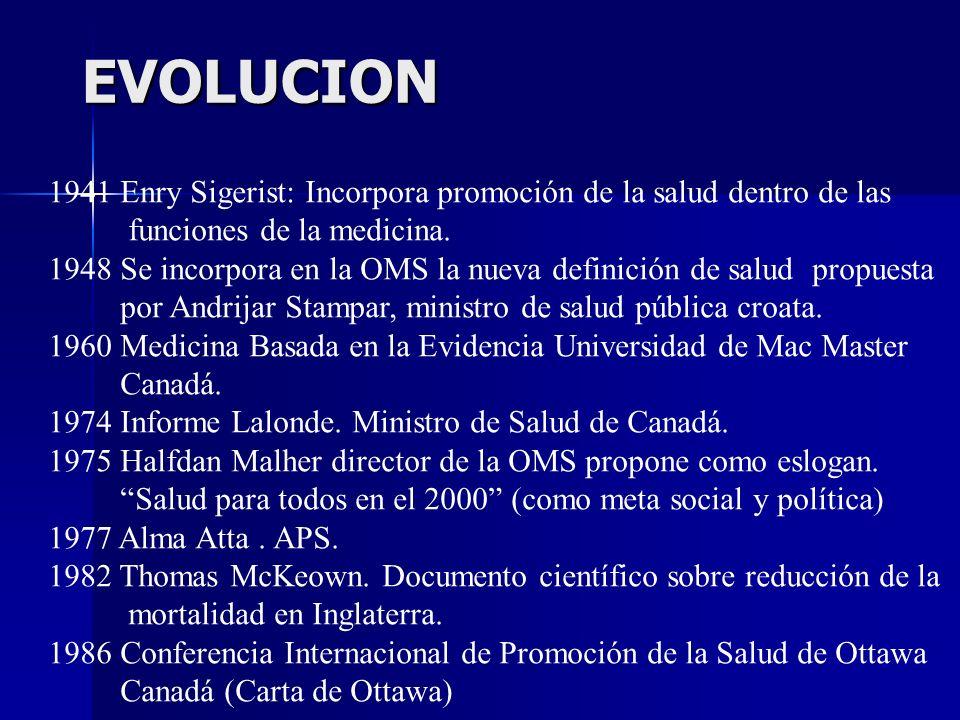 EVOLUCION 1941 Enry Sigerist: Incorpora promoción de la salud dentro de las funciones de la medicina. 1948 Se incorpora en la OMS la nueva definición