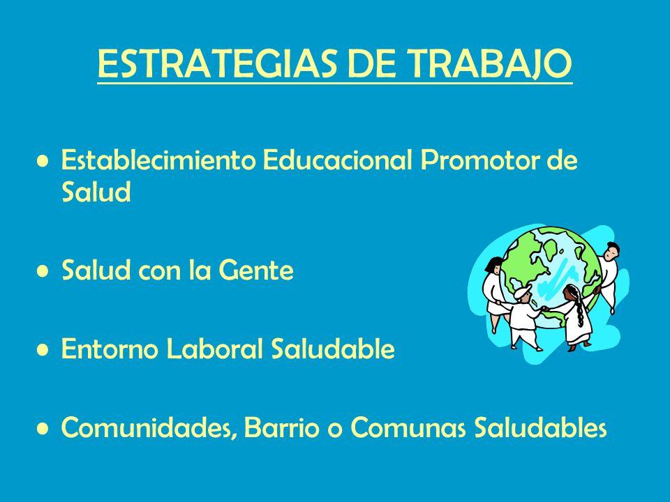 ESTRATEGIAS DE TRABAJO Establecimiento Educacional Promotor de Salud Salud con la Gente Entorno Laboral Saludable Comunidades, Barrio o Comunas Saludables